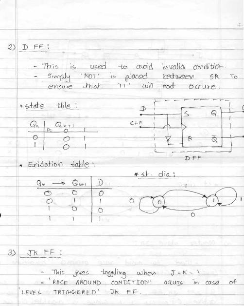 Notes On Digital Logic Design Flip Flops And Counters Embedded Electronics Blog