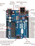 Introduction to Arduino UNO (uses AVR ATmega328)